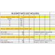 BlueDart Domestic Rates